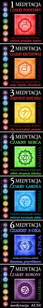 Medytacja z czakrami - komplet medytacji dla 7 czakr